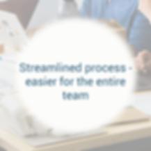 streamline el proceso - ayuda todos los empleados.png