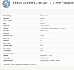 C P Culliford Casualty Record