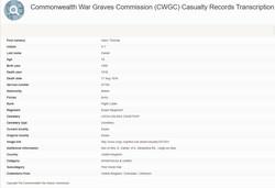 HT Daniel CWGC Recorc