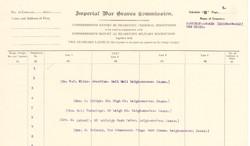 Alfred White CWGC 3