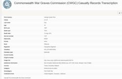 George Guy CWGC