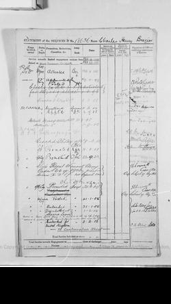 CH Brazier Service Record