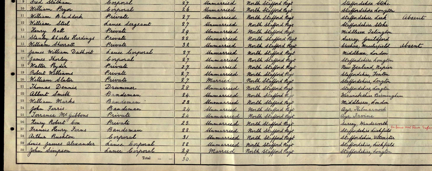 Louis Alexander Census 1911_edited