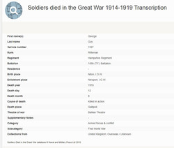 George Guy Death Record
