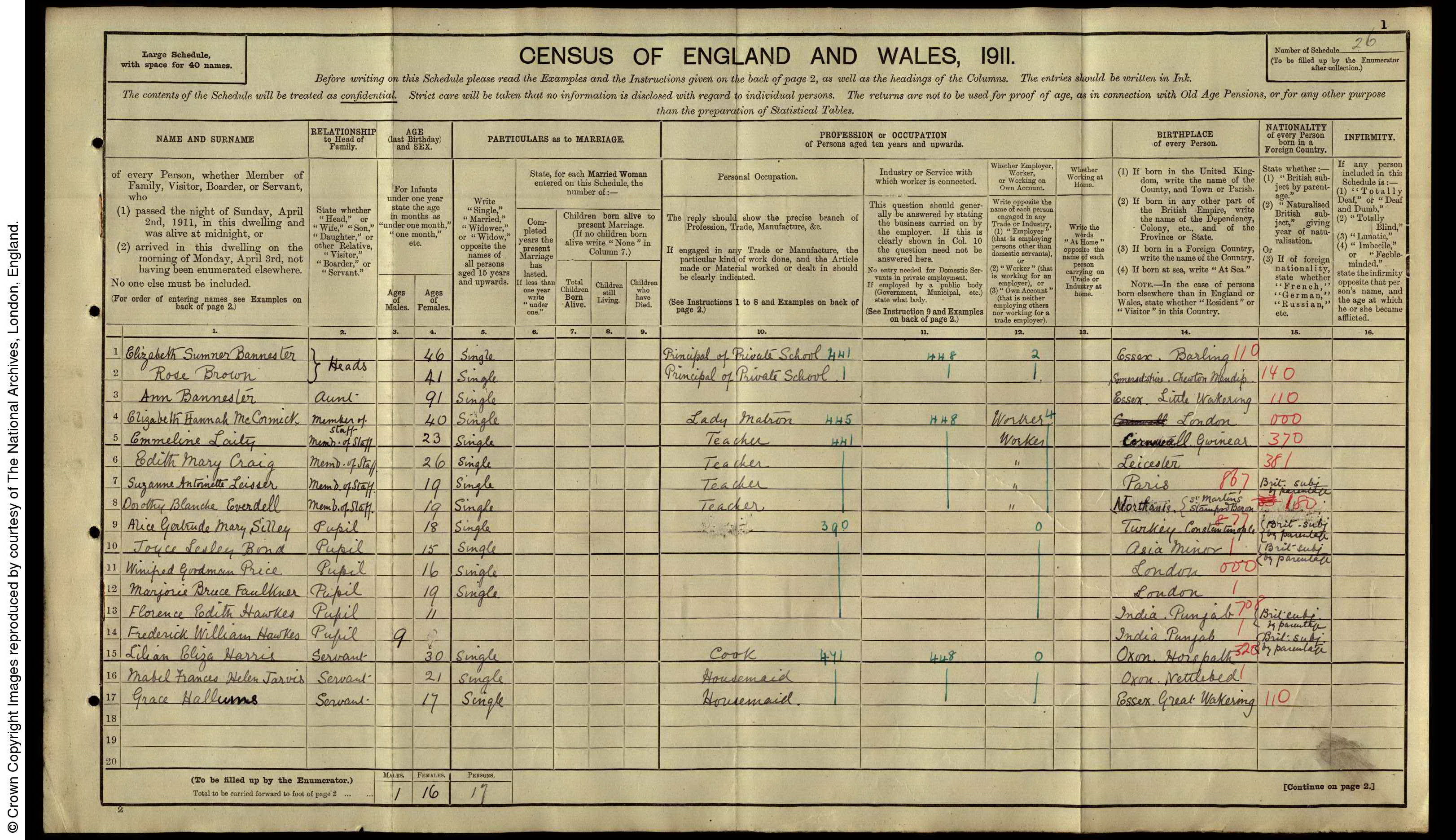 Alexandra College 1911 Census Record