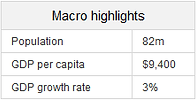 TY Macro Table.png