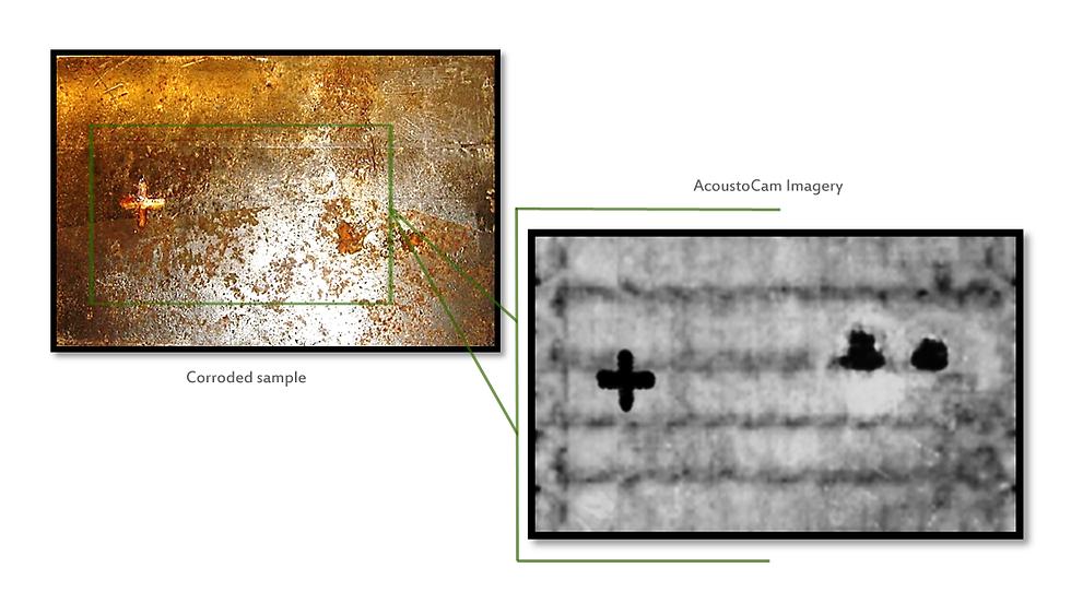 AcoustoCam i600 | Corrosion Map