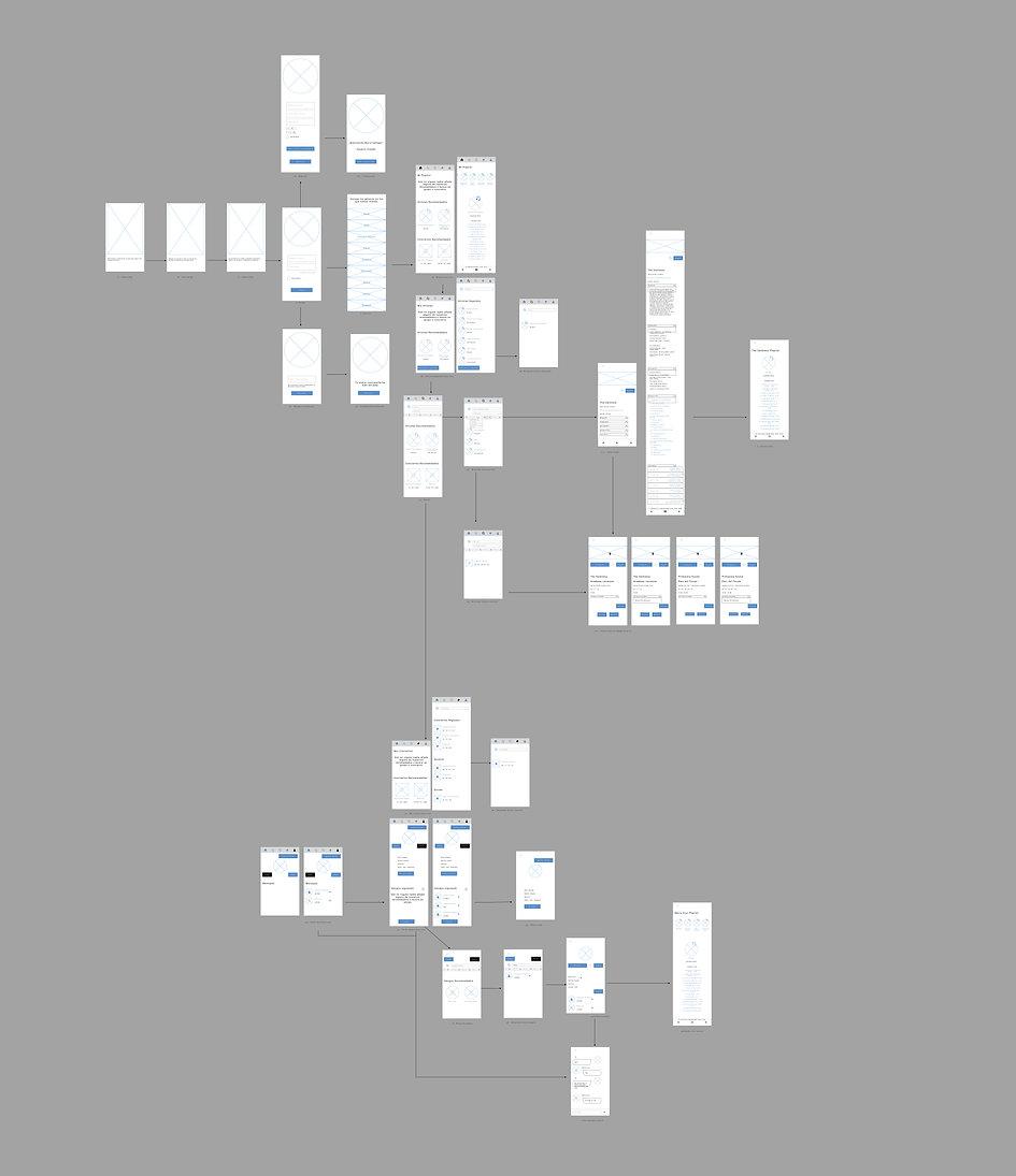 wireflow-LO-FI.jpg