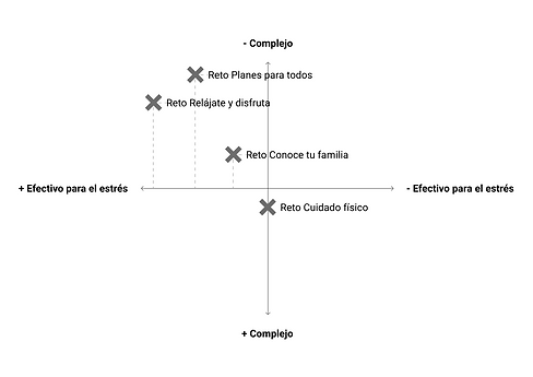 Cuadrante-ejes-retos.png