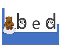 """Handwriting Help for Kids: A Trick for Letter Reversals (""""b"""" & """"d"""")"""