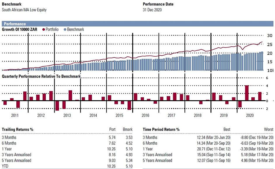 202012_Cautious Performance.jpg