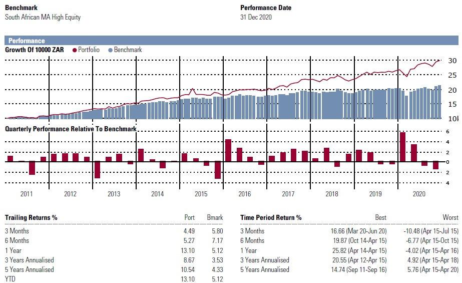 202012_Balanced Performance.jpg