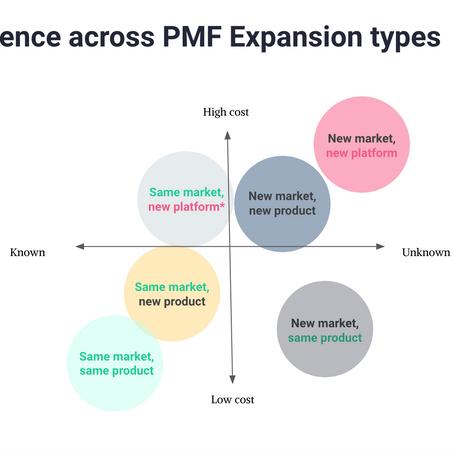 The Minimum Lovable Product (MLP) Framework