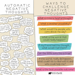 Challenge Negative Thoughts