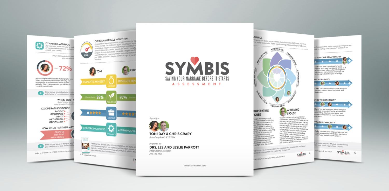 SYMBIS Session