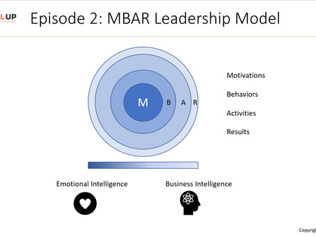Level Up - Episode 2: MBAR Leadership Model