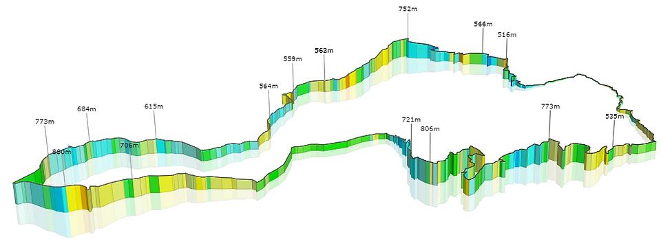Classic 3D elevation