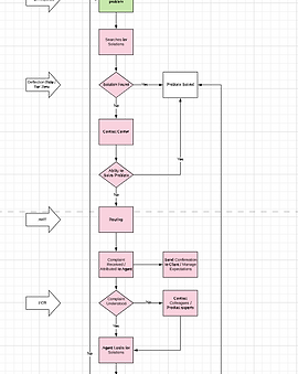 Beschwerdemanagement - Prozess.png