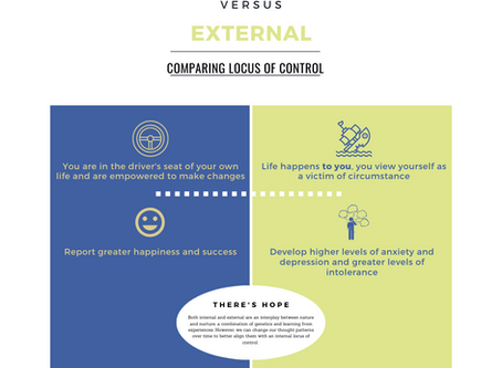 Empowering Kids to Take Action and Responsibility: Cultivating an Internal Locus of Control