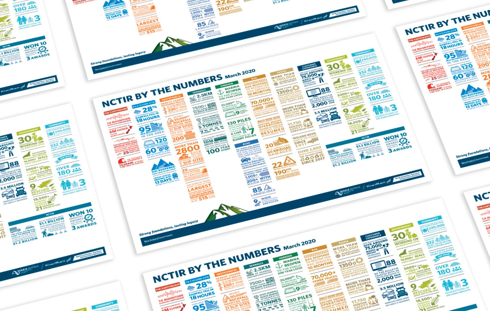 NCTIR Infographic.jpg