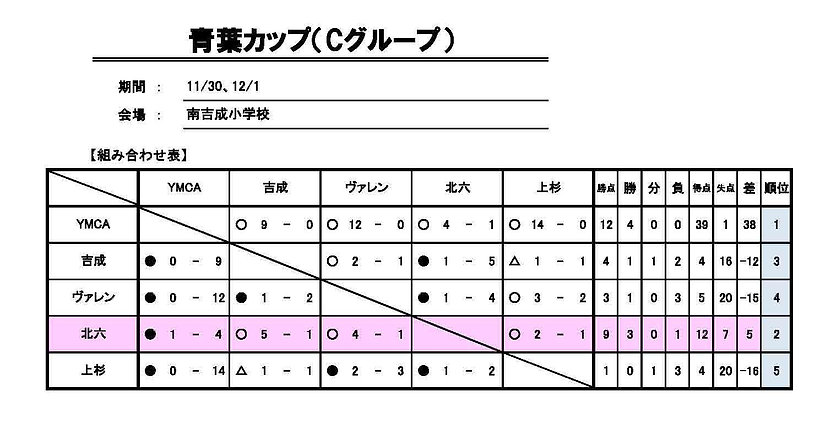 2019青葉カップ_U-12.jpg