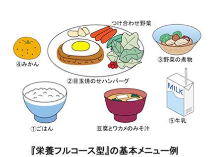 栄養.jpg