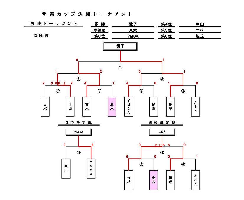 2019青葉カップ_U-12-1.jpg