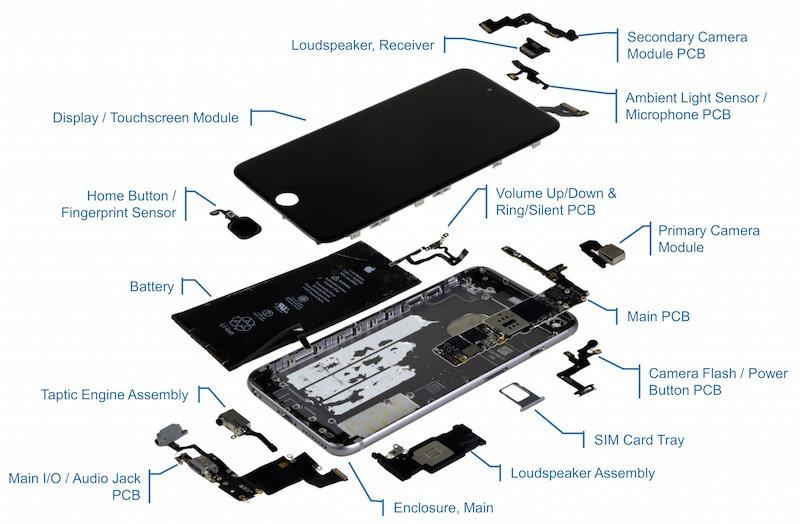 iphone parts repair