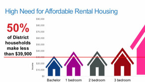 50 percent of Muskoka households can not afford housing in the district - Housing review concludes