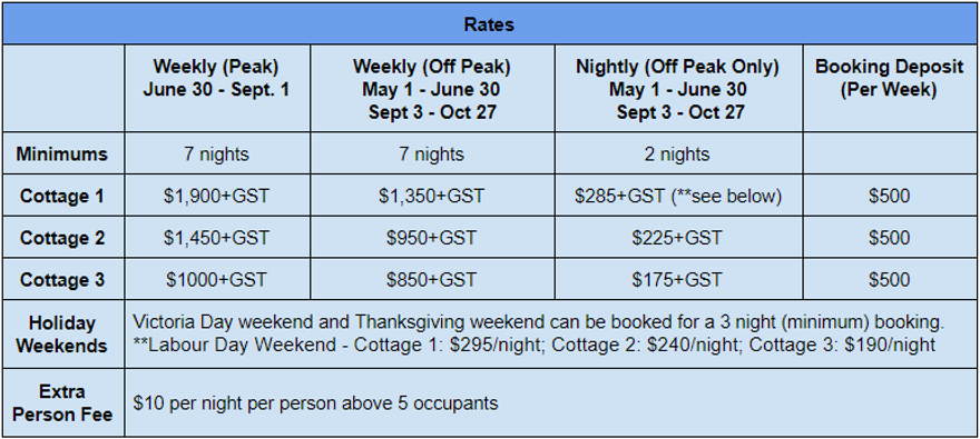 Rates2020.PNG