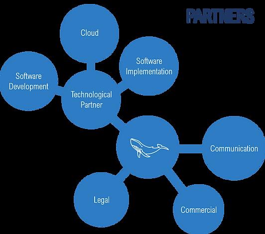 Partners_2019_02_25_v4.png