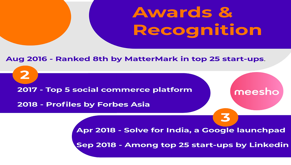 Awards and recognitions received by Meesho