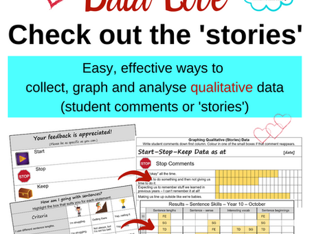 Collate and Graph qualitative data - is it even possible?