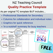 NZ Teaching Council Quality Practice Tem