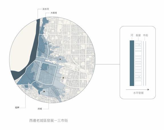 城市發展-01.jpg