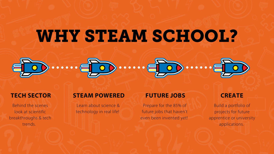 Steam-School-Launch-Presentation_Page_10