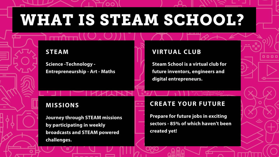 Steam-School-Launch-Presentation_Page_02