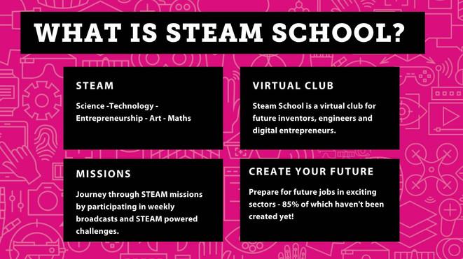 Steam-School-Launch-Presentation_Page_02
