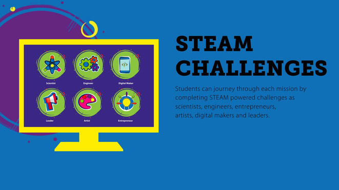 Steam-School-Launch-Presentation_Page_08