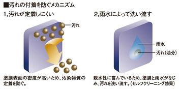 シリコンフッ素1.jpg