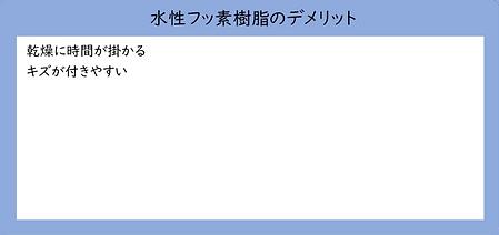 水性フッ素樹脂2-1.png