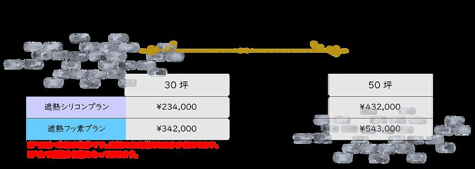 屋根価格表.png
