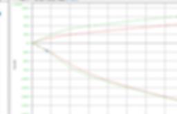 Shock dyno graph Ohlins service Shock service