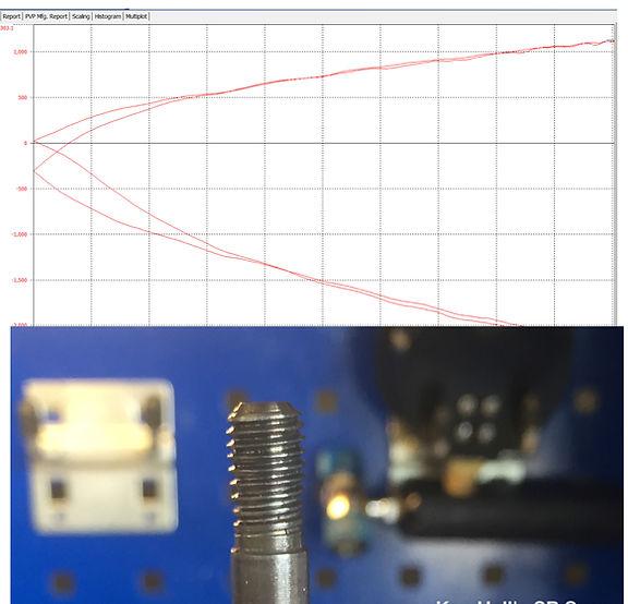 Ohlins Dyno graph broken Shock Ohlins Service Center JRi Motorcycle Shocks