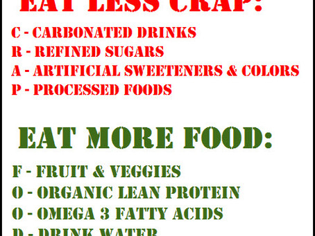 [5 Easy Ways Of Dropping 5 Pounds Or More]