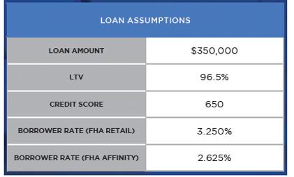 loan assumptions 1 .png