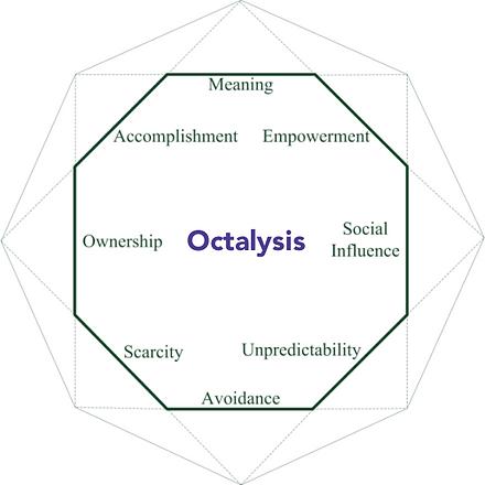 Octalysis.png
