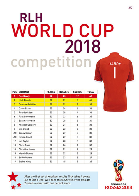 World Cup competition update