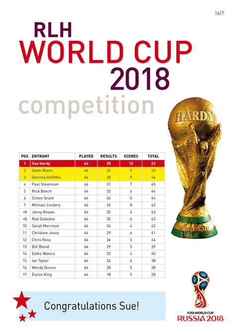 World Cup competition winner!