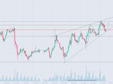 $EURUSD Trading tip - 18/Jan